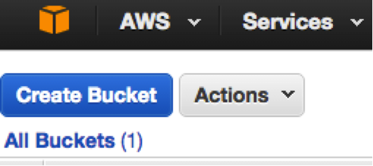 Upload files in Amazon S3 from Salesforce – ABSYZ