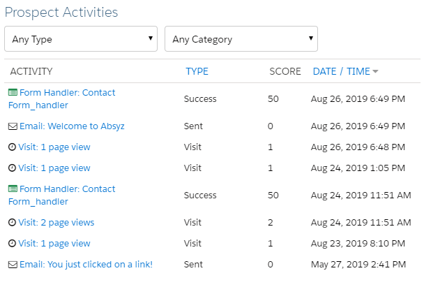 Pardot Prospect Activities